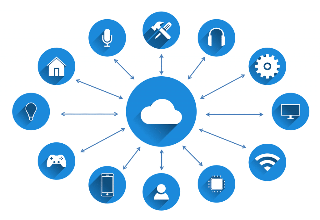 How Does Cloud Computing Works